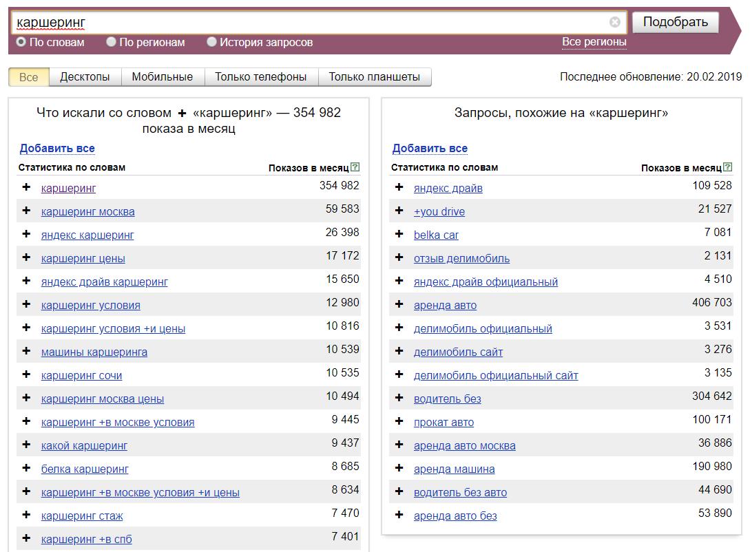 Выдача сервиса Яндекс Вордстат по базовому ключу [каршеринг]